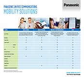 panasonic-mobility-solituons-brochure